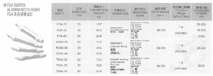 FDA系列鋁管氣缸