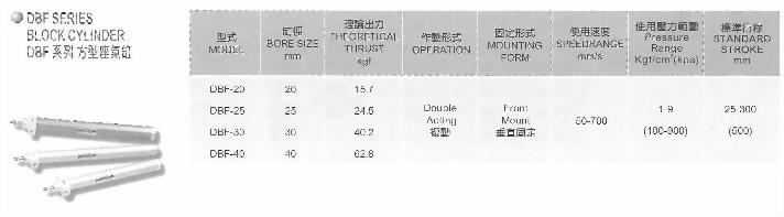 FDB系列方型座氣缸