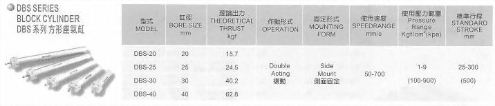 DBS系列方型座氣缸