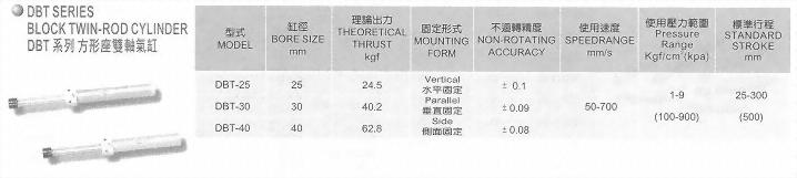 DBT系列方型座雙軸氣缸
