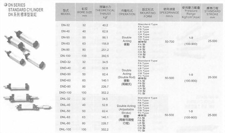 DN系列標準型氣缸
