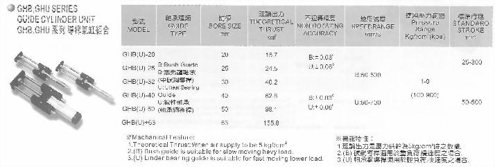 GHB,GHU系列導桿氣缸組合