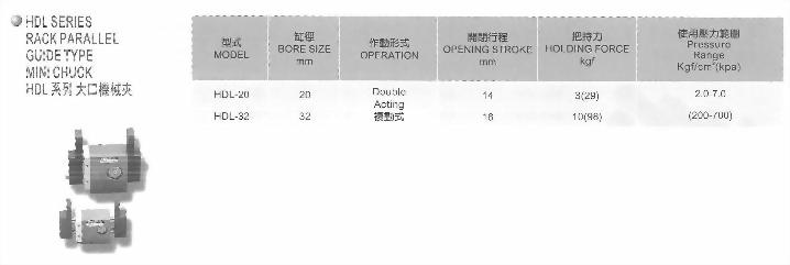 HDR系列三爪機械