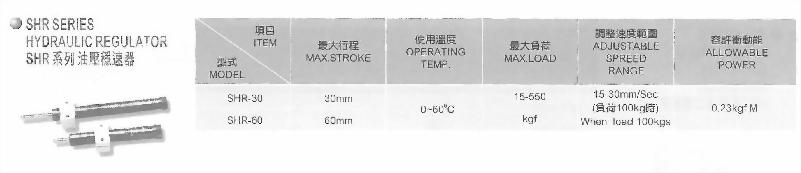 SHR系列油壓穩速器