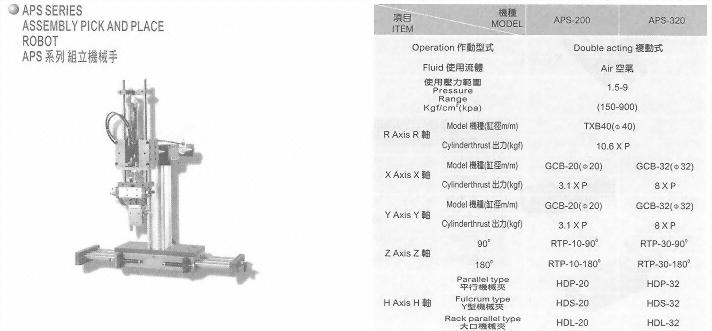 APS系列組立機械手