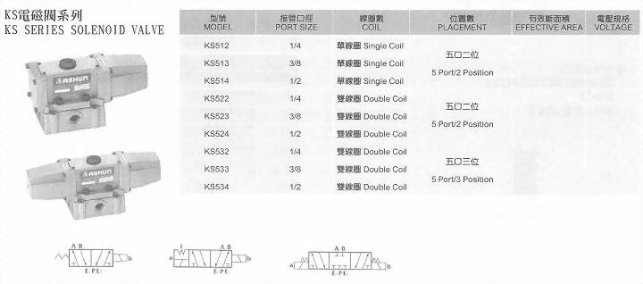 KS電磁閥系列