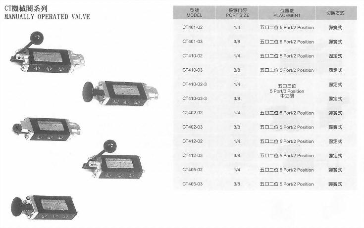 CT機械閥系列