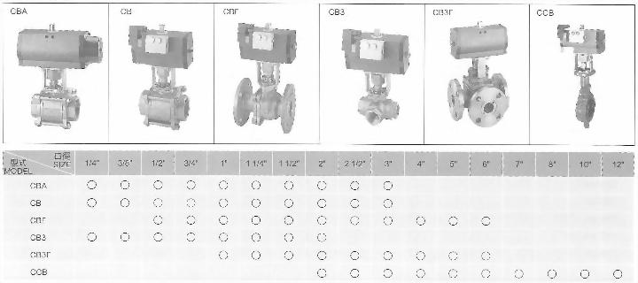 CB3F氣缸閥-鋁合金系列