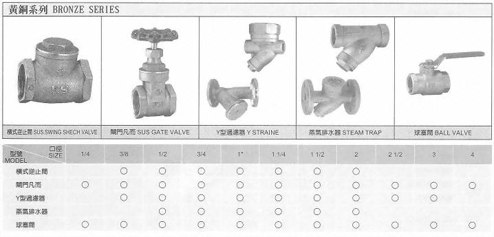 銅球型開關-黃銅系列-蒸氣排水器