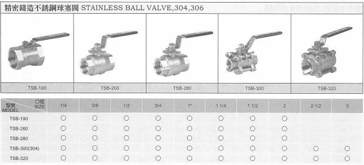 TSB-260銅球型開關-精密鑄造不銹鋼球塞閥