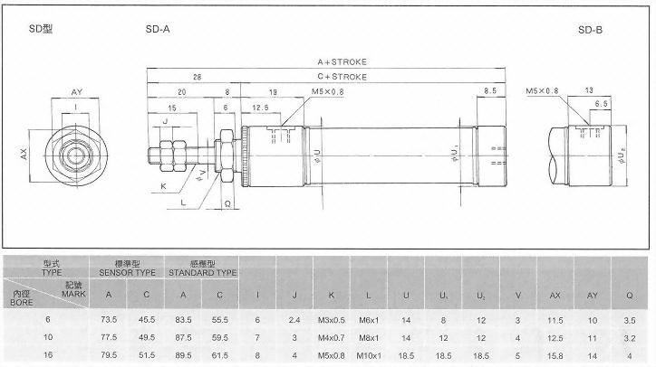槓桿式直線壓板氣缸SD型