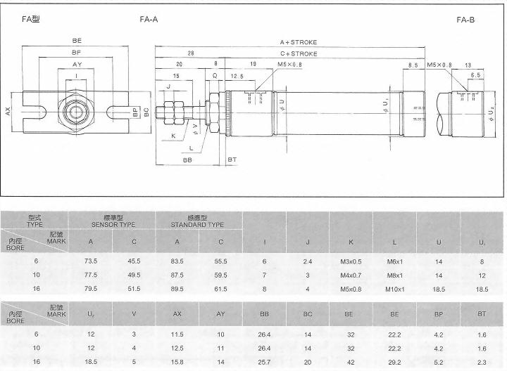 槓桿式直線壓板氣缸FA型