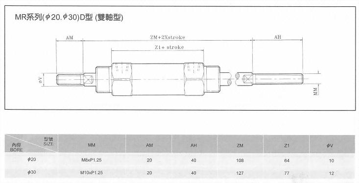MR系列(ø20.ø30)D型(雙軸型)空壓缸
