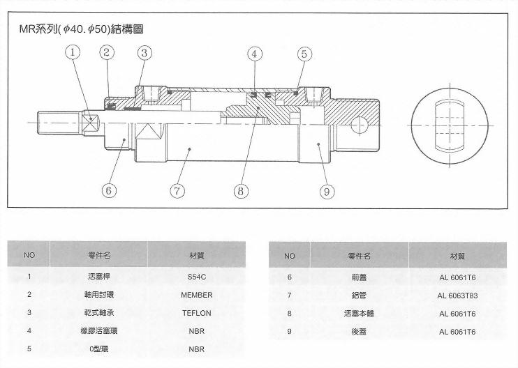 MR系列(ø40.ø50)C型空壓缸