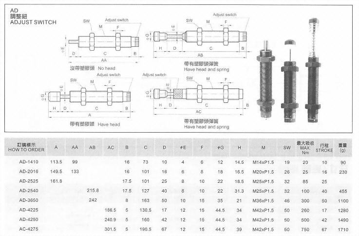 AD油壓緩衝器
