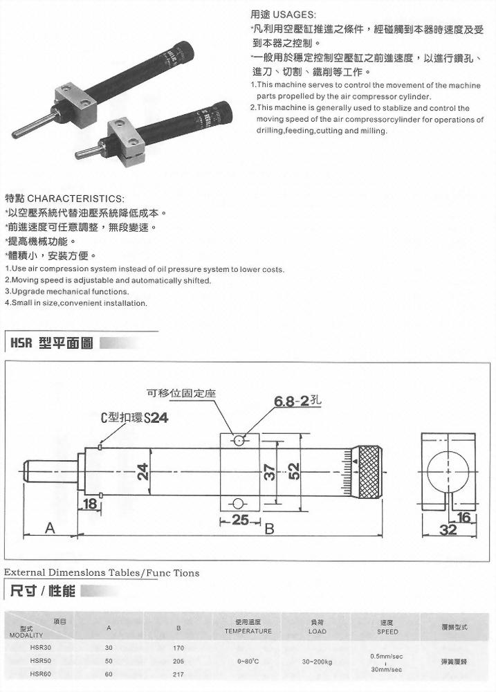 HSR油壓穩速器