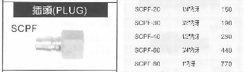 SCPF不銹鋼C式快速接頭插頭