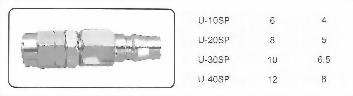360°型快速接頭U--10SP
