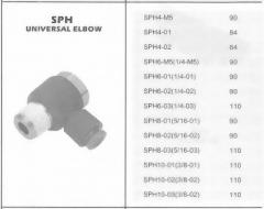 SPH省力型快速接頭