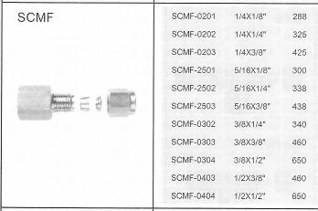 SCMF不銹鋼管接頭