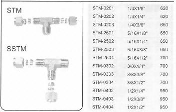 STM/SSTM不銹鋼管接頭