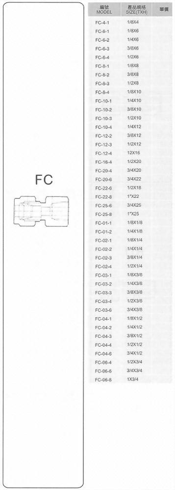 SUS不銹鋼接頭-FC