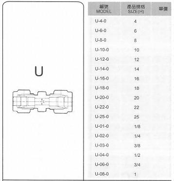 SUS不銹鋼接頭-U
