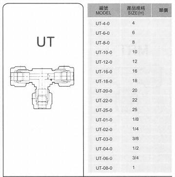 SUS不銹鋼接頭-UT