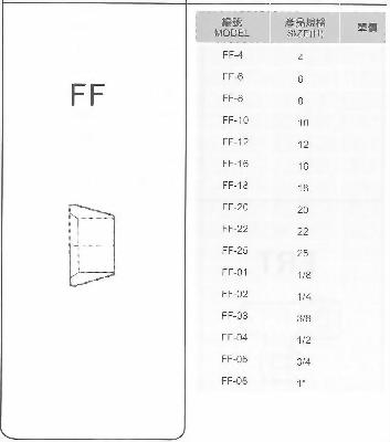 SUS不銹鋼接頭-FE