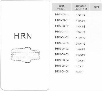 SUS不銹鋼接頭-HRN