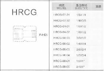 SUS不銹鋼接頭-HRCG