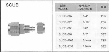 SCUB不銹鋼管接頭