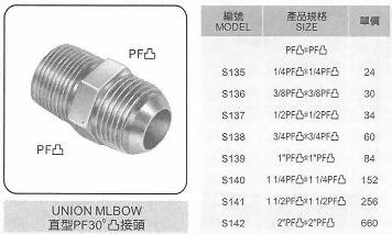 直型PF30°凸接頭