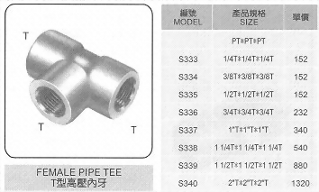 T型高壓內牙