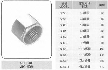 JIC螺母