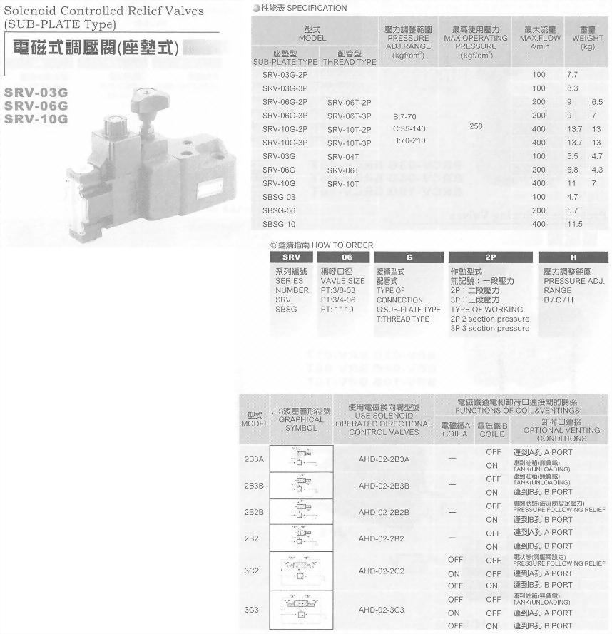 油壓元件-電磁式調壓閥(座墊式)