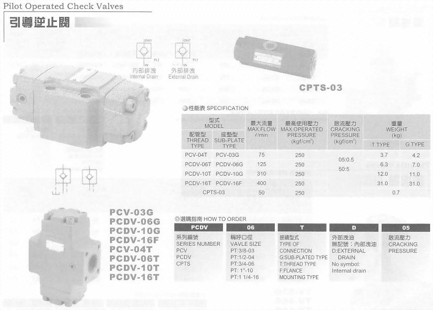 油壓元件-引導逆止閥