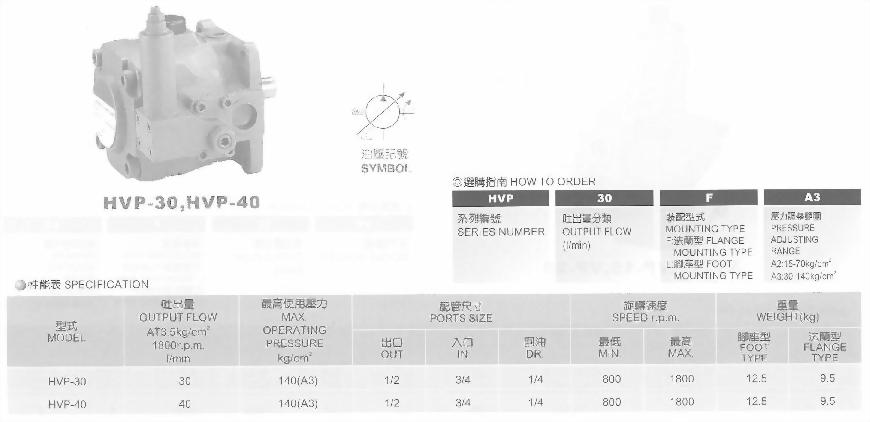 油壓元件-可變容量輪葉幫浦
