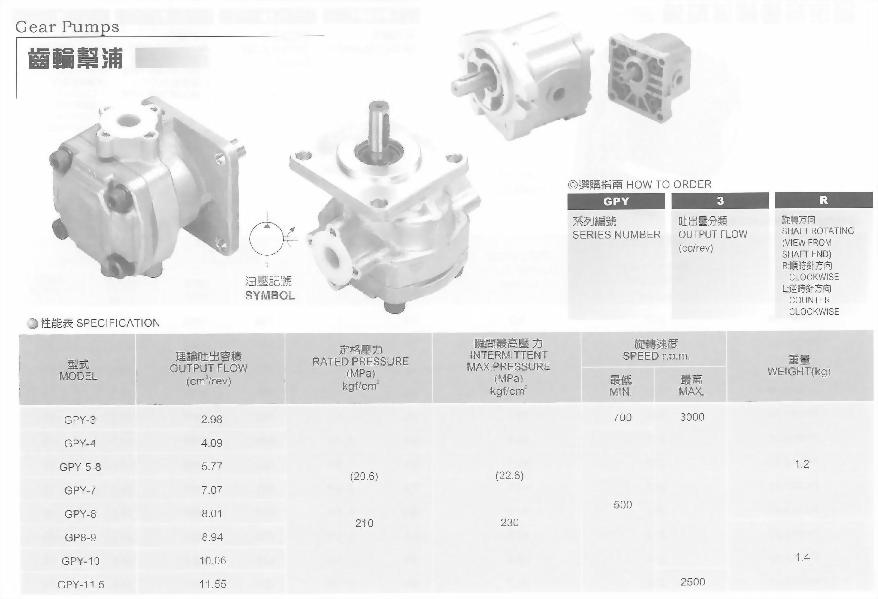 油壓元件-齒輪幫浦
