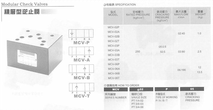 油壓元件-積層型逆止閥