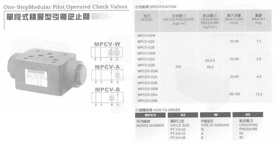 油壓元件-單段式積層型引導逆止閥