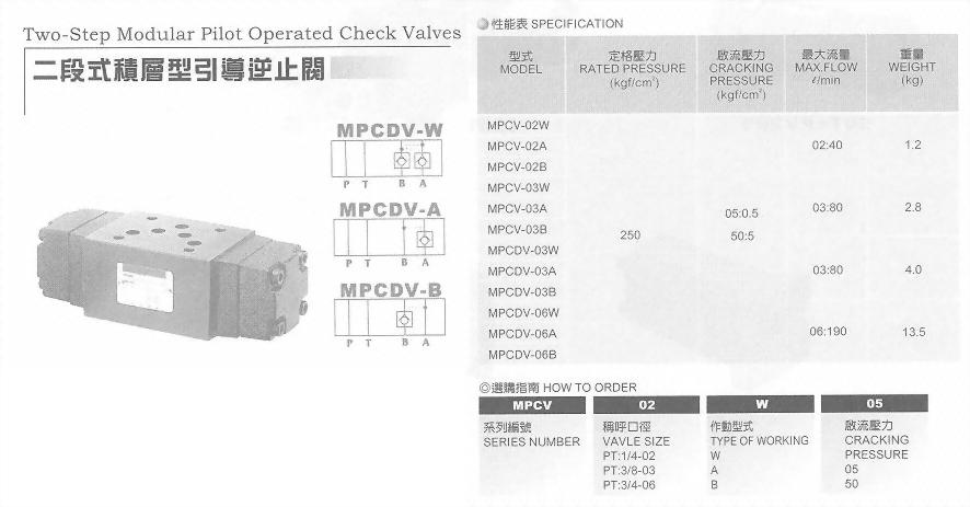 油壓元件-二段式積層型引導逆止閥
