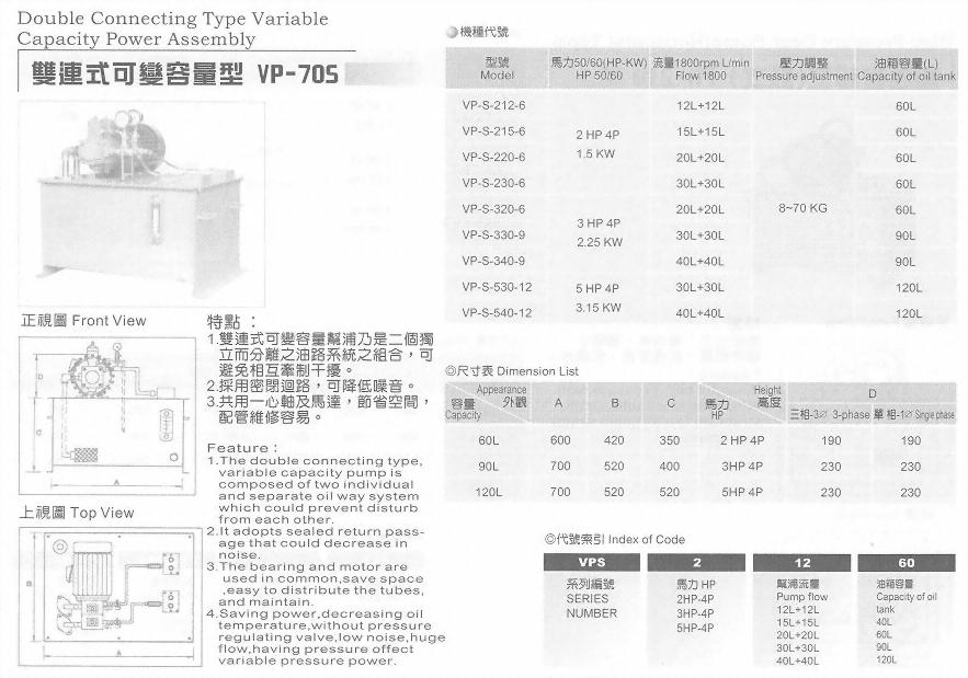 油壓單元組合-雙連式可變容量型