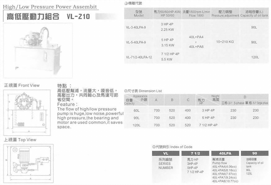 油壓單元組合-高低壓動力組合