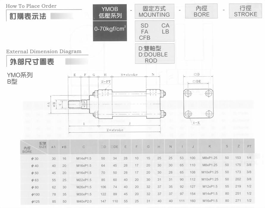 YMO系列B型油壓缸