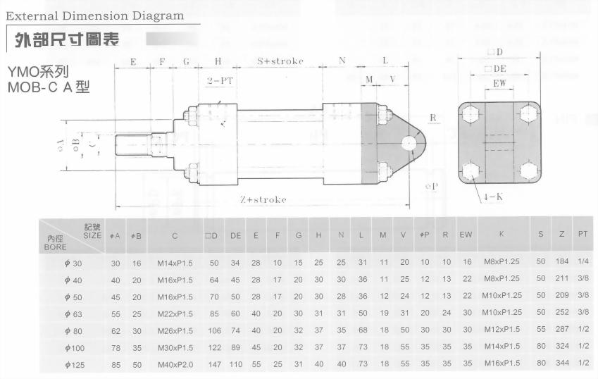 YMO系列MOB-CA型油壓缸