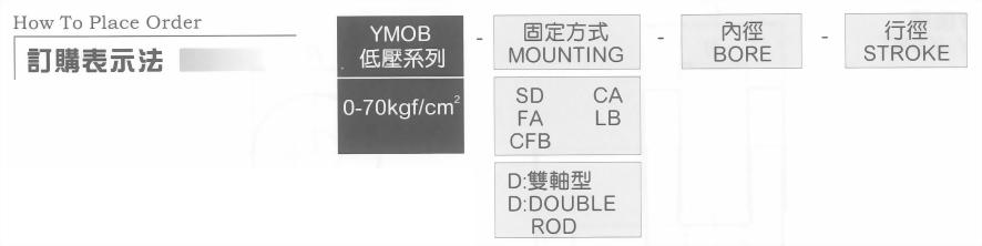 YMO系列YMOB-D系列D型雙軸型油壓缸