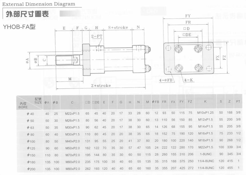 YHO系列YHOB-FA型油壓缸