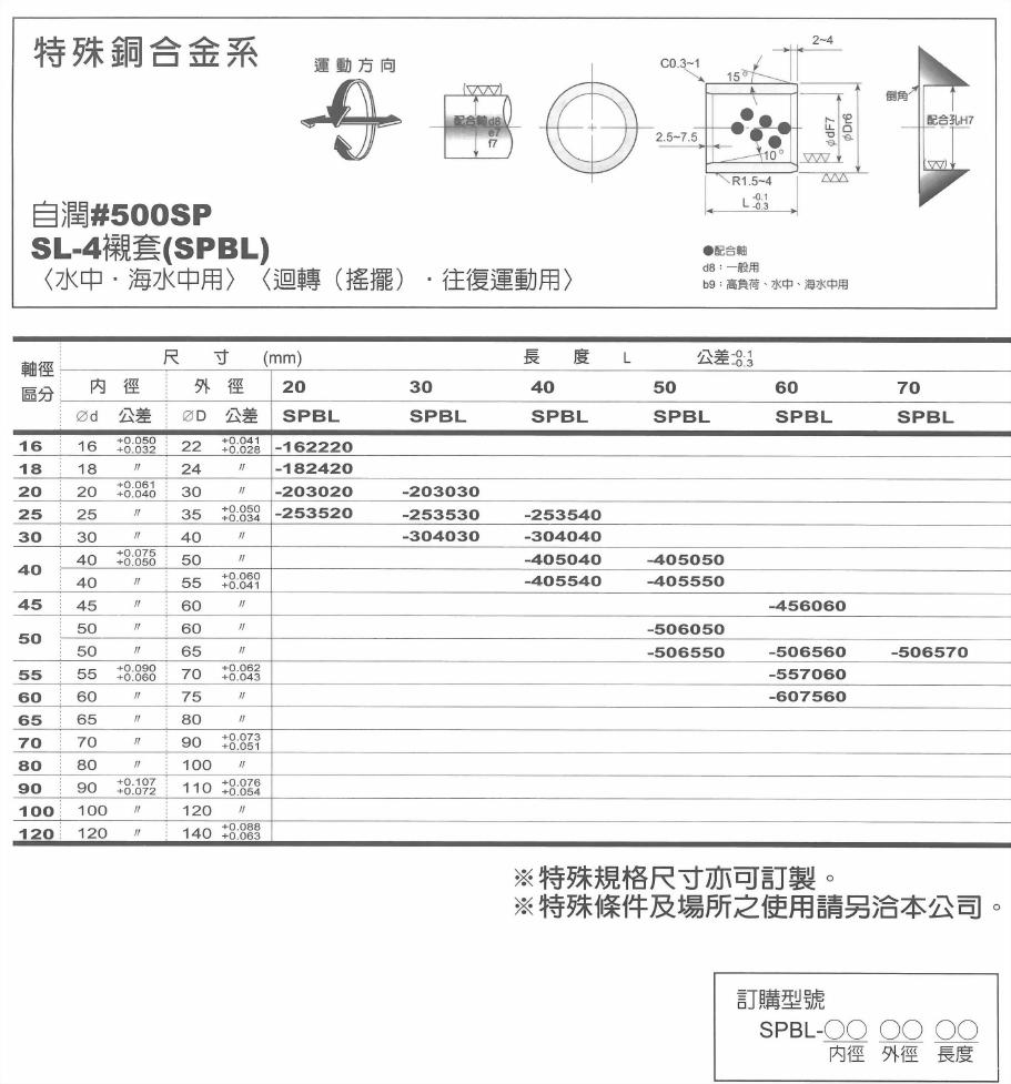 特殊銅合金系-自潤#500SP SL-4襯套