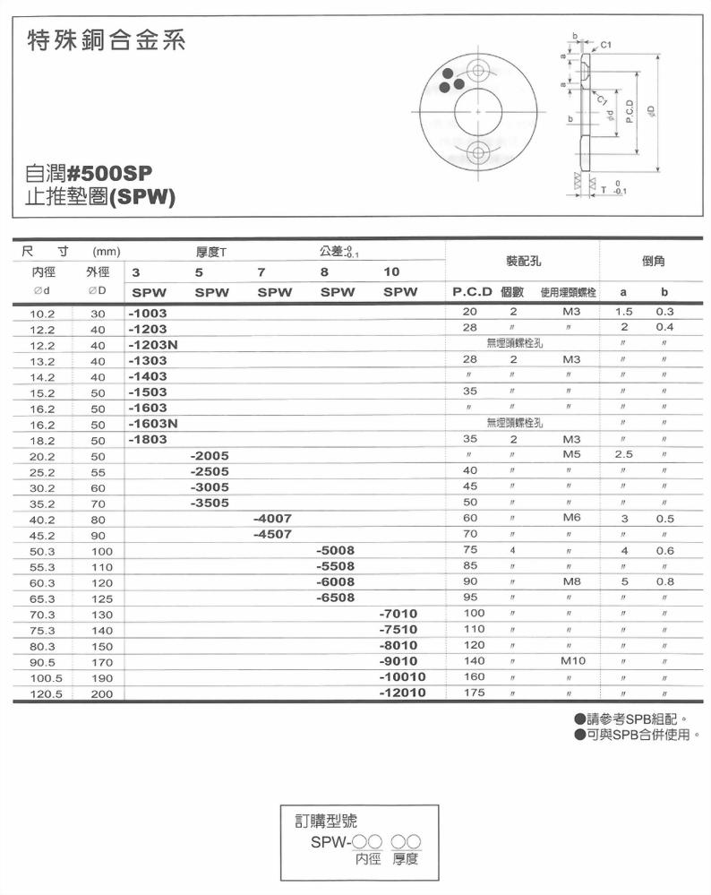 特殊銅合金系-自潤#500SP止推墊圈